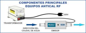 antical rf