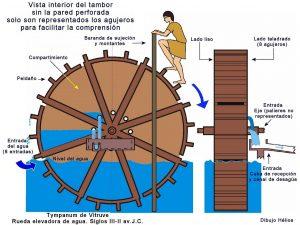 agua-potable-potabilizacion-del-agua-histoira